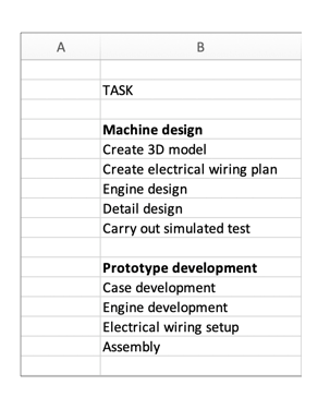 List of project tasks to be estimated
