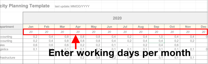 Image shows how to maintain working days in Excel sheet. This is important for an accurate calculation of resources usage.