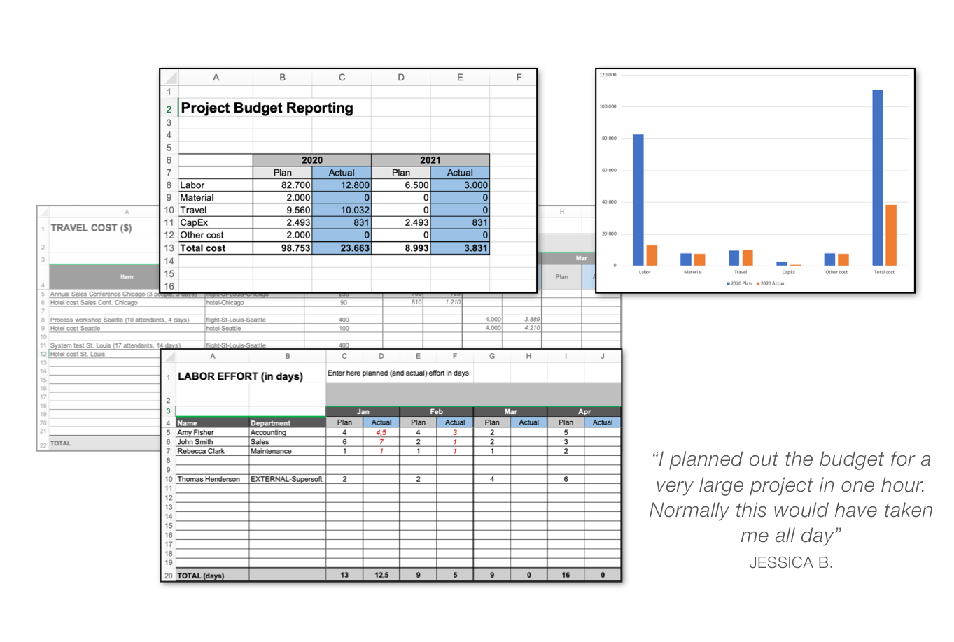Overview of the Excel budgeting template