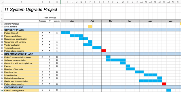 Image of timeline template that is included in the project templates pack.