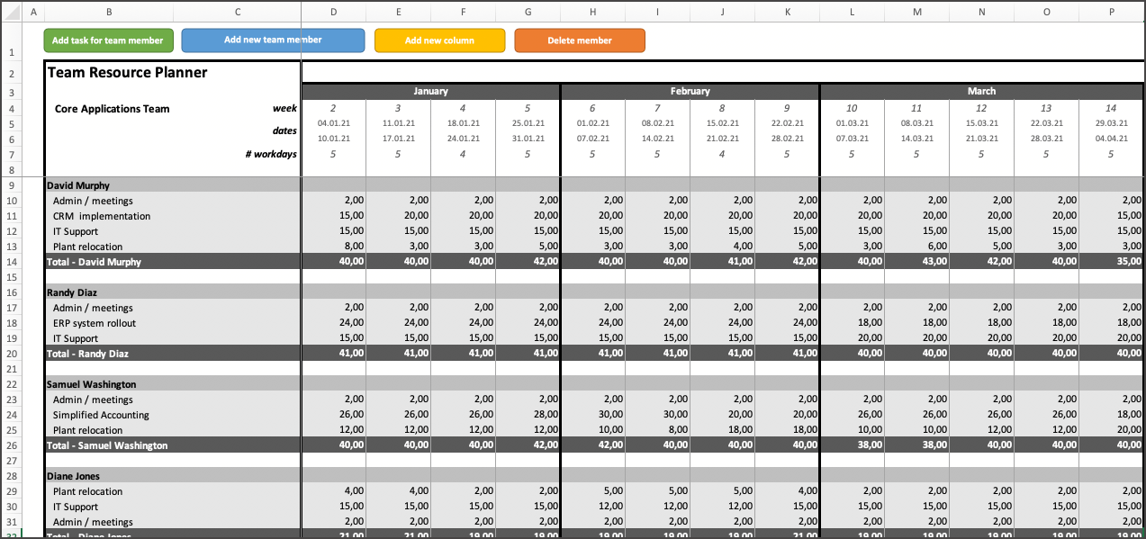 Screen of Resource Planner for Excel